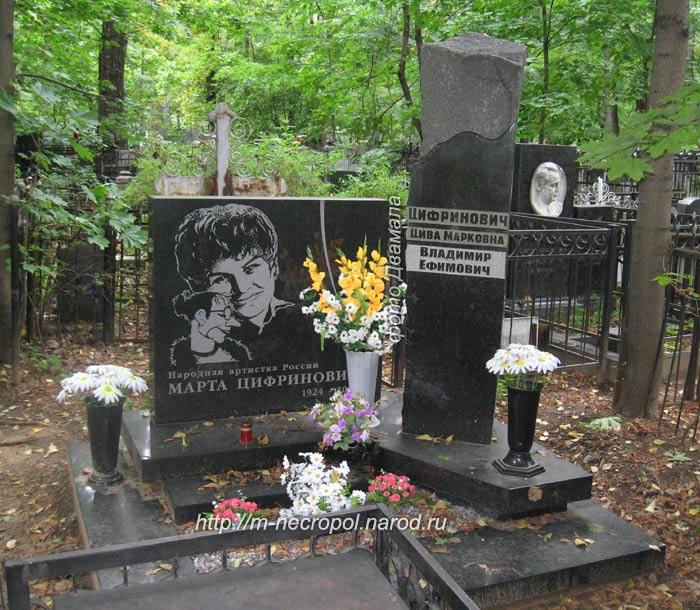 Кладбища СанктПетербурга Список 80 адресов Фото Место